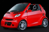 A450 ForTwo Convertible with 17