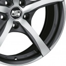 OZ Racing Matt Gun Metal Full Polished alloy wheel finish type